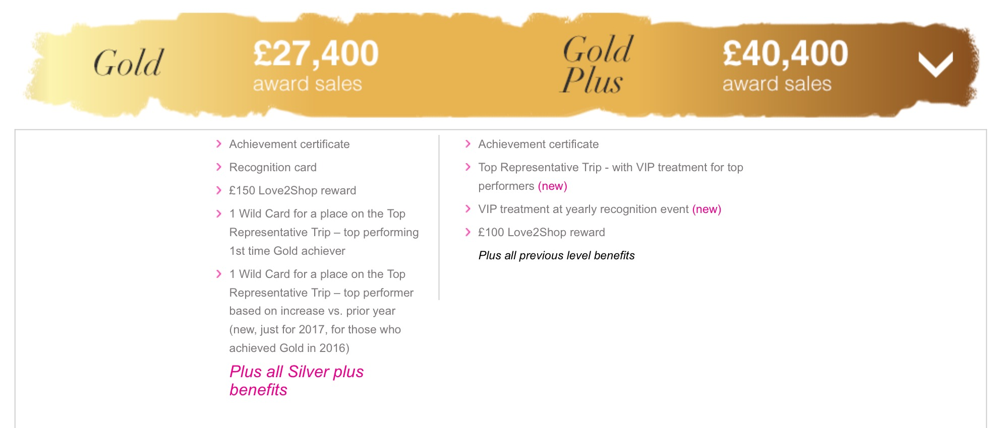 Avon Presidents Club Gold