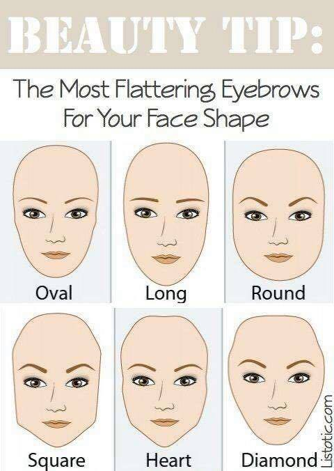 Brows 101 How To Properly Shape Your Perfect Eyebrows To Suit Your